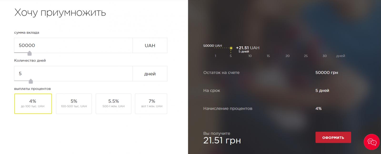 народный банк кредит онлайн калькулятор рассчитать кредит в райффайзенбанке калькулятор на бу авто