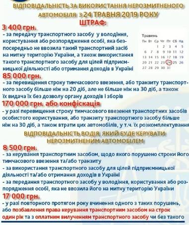 С 22 августа «евробляхеров» будут штрафовать по-новому (штрафы)