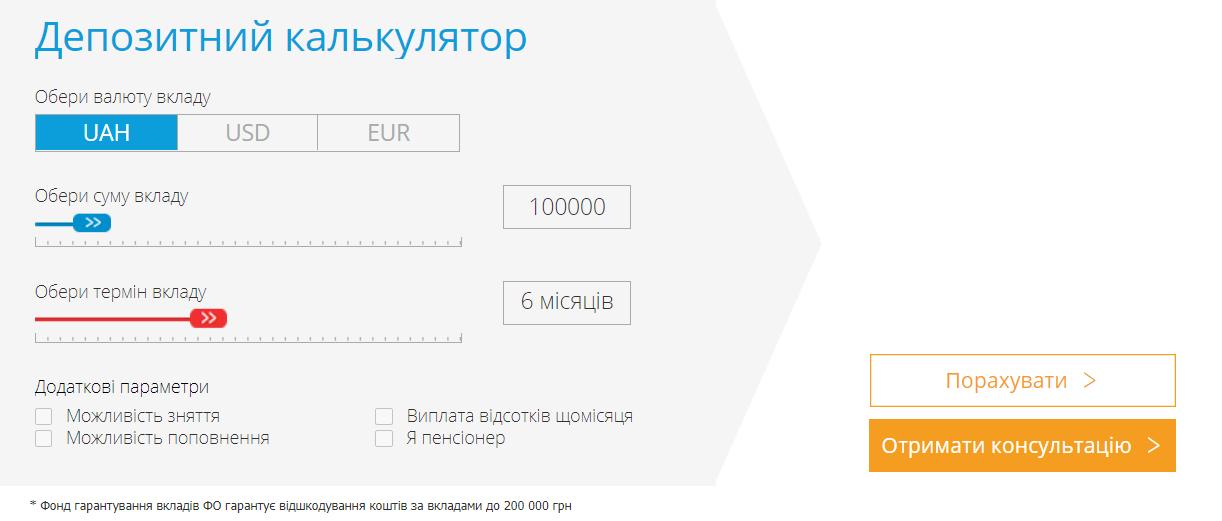 дам деньги в долг украина