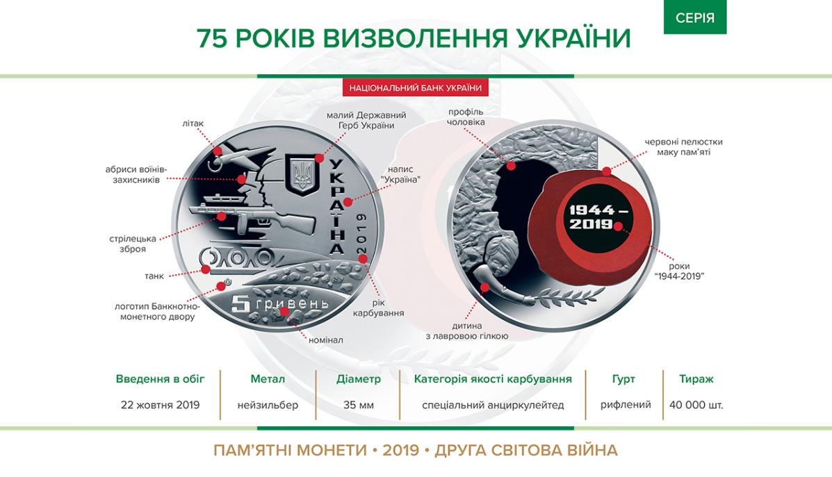 НБУ вводит в обращение новую монету (фото)