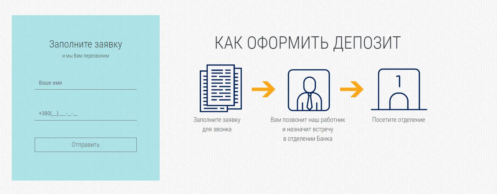 онлайн заявка на кредит альянс банк