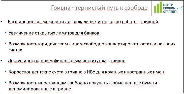 Необходимые условия для развития валютного рынка Украины