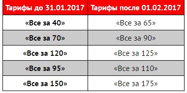 %D1%82%D0%B0%D1%80%D0%B8%D1%84123.png