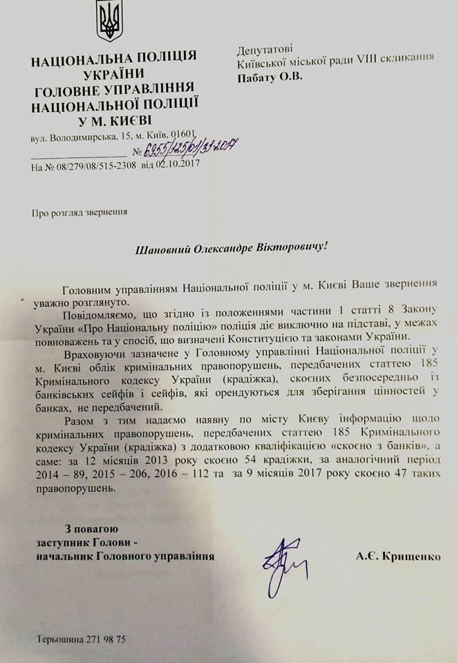 Цифра дня. Количество краж в киевских банках с начала года