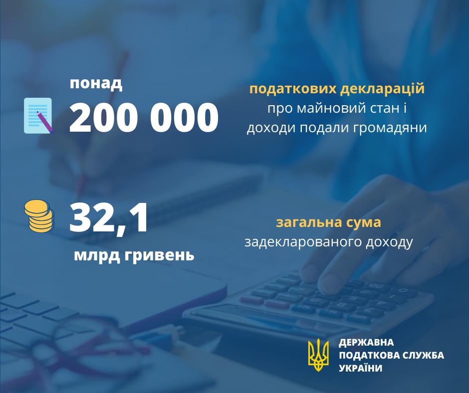 В Украине насчитали более 3000 миллионеров