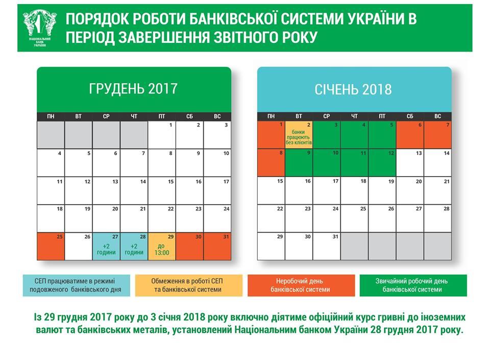 Как работает форекс в новогодние праздники 2017 binary options tax free