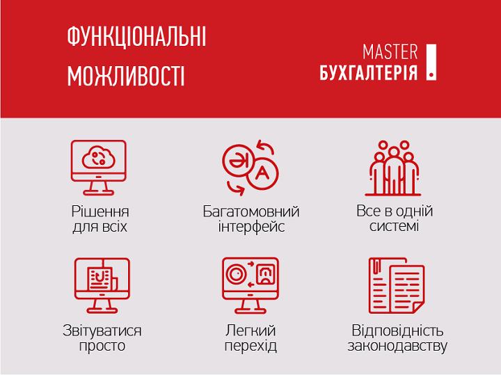 Бухгалтерские сайты украины дать объявление анапа недвижимость доска объявлений