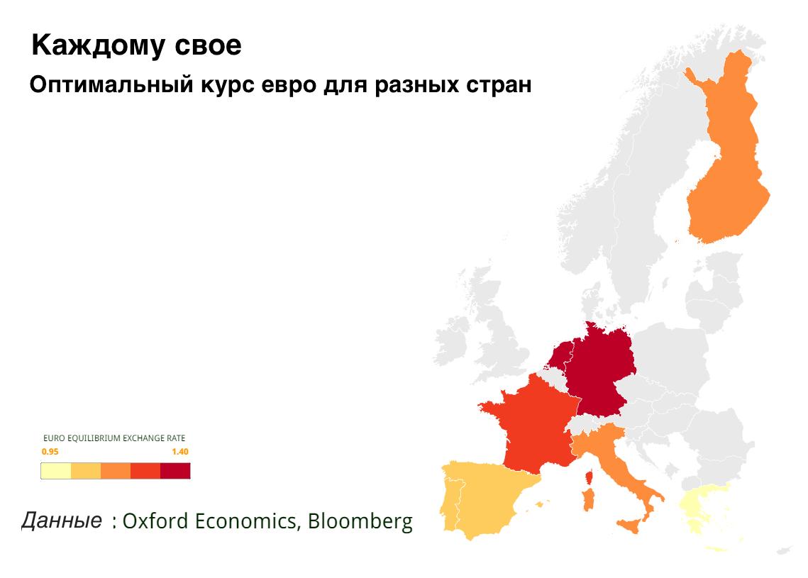 Оптимальный курс евро
