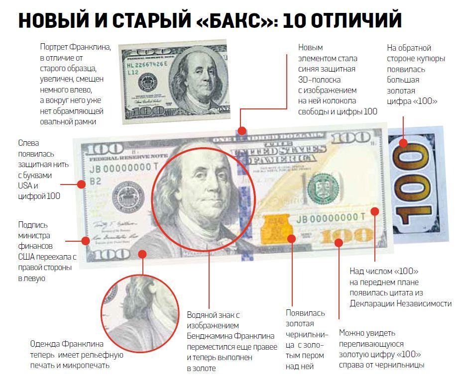 Защита американских долларов