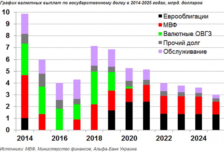 У держави достатньо коштів для нормального функціонування, на казначейському рахунку - 27 млрд, - Маркарова - Цензор.НЕТ 2053