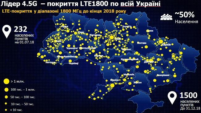 lifecell рассказал, где будет работать 4G-1800
