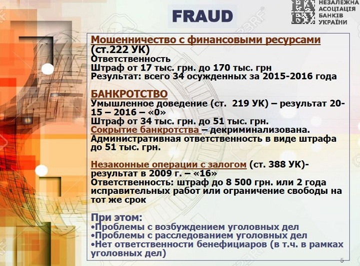 банкротство предприятия мошенничество