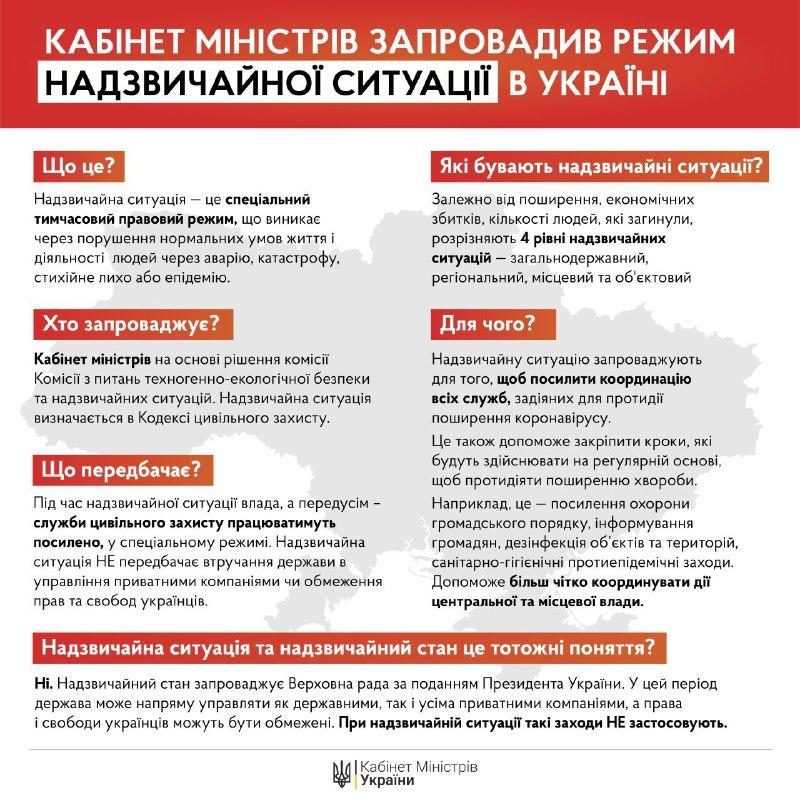 Карантин в Украине продлили до 24 апреля. Кабмин ввел режим чрезвычайной ситуации