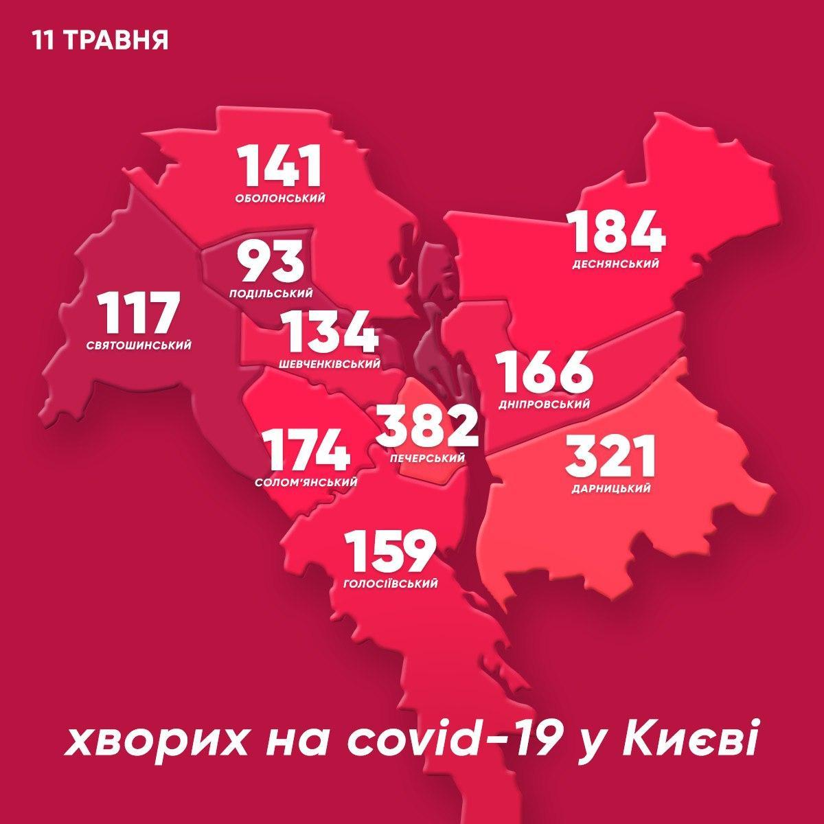 Кличко предупредил о возможности усиления карантина в Киеве