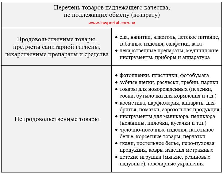 Карта москвича кому полагается и что дает 2019