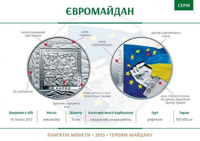 Украинская памятная монета «Евромайдан» попала в финал международного конкурс «Лучшая монета года» в номинации «Лучшее художественное решение», сообщает «Униан».