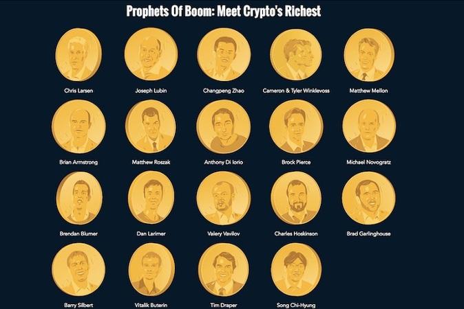 Форекс самые богатые люди мира скачать rumus