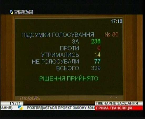 Рада одобрила переход на трехлетнее бюджетное планирование
