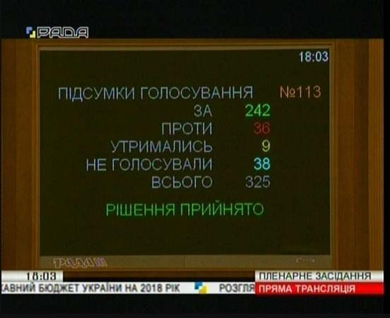 Рада приняла закон об изменении госбюджета-2018