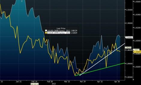 Мировой валютный рынок реферат