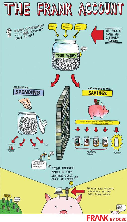 Курс доллара в банках одессы