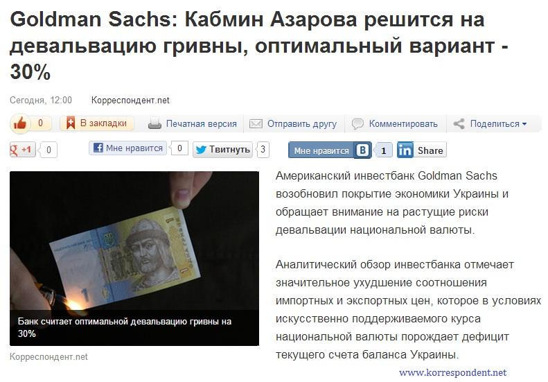 Курсы обмена валют банков украины