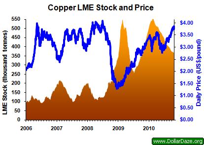 Лондонская биржа цветных металлов форекс