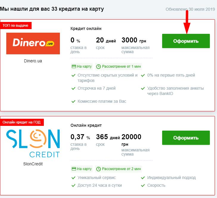 Кредиты в черкесске онлайн на карту взять кредит частные объявления