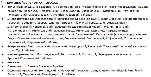 """Области """"домашней зоны"""" для тарифов региона 1"""