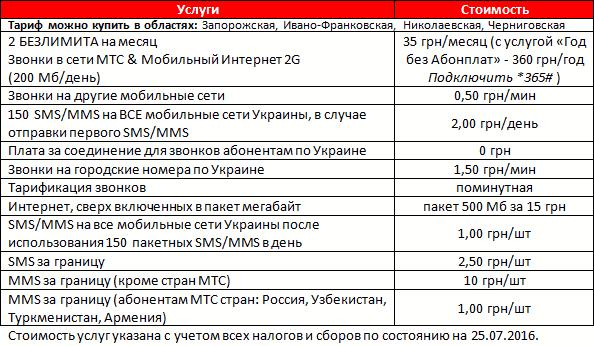 "Таблица со всеми условиями ""Смартфон 3G единый"""
