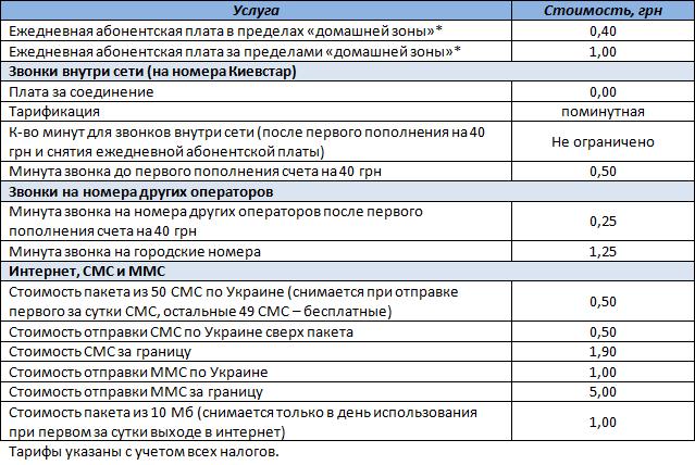 """Условия стартового пакета """"Свободная сеть +"""" для региона 2"""