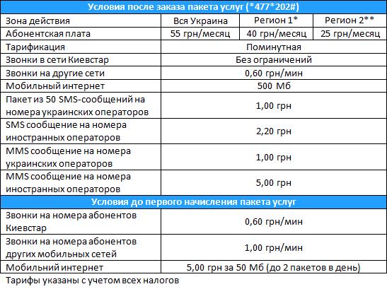 """Обзор условий тарифного плана """"Киевстар смартфон"""" по всей стране"""