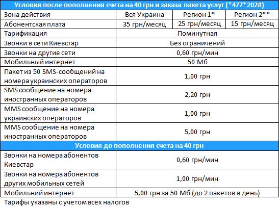 """Обзор условий тарифного плана """"Киевстар Звонки"""" для всех регионов"""
