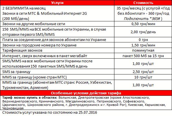 """Обзор тарифного плана """"Смартфон 3G первый"""" от компании МТС"""