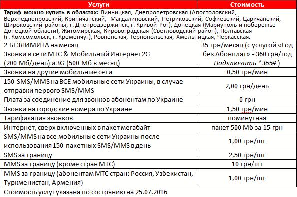 """Условияя тарифного плана """"Смартфон 3g украинский"""""""