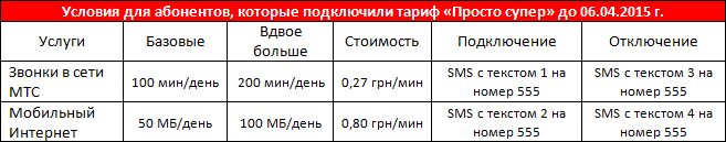 "Условия тарифного плана ""Просто Супер Первый"" до 06.04.2015"