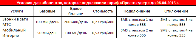 """Старые условия тарифного плана """"Просто Супер Украинский"""""""